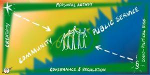 Community and Public Service